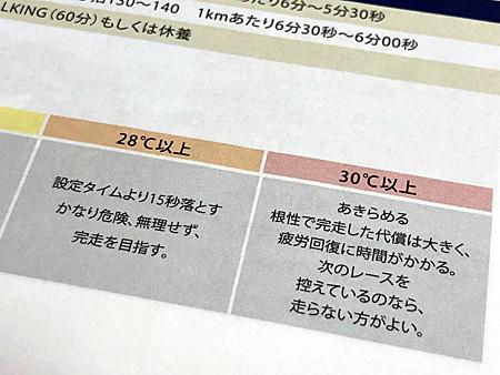 気温による設定タイムの表