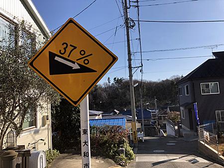 37%の標識