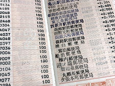 郵便局名のスタンプが押された貯金通帳