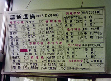 駅に掲げられた運賃表