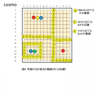 cosmo-haitaseihoka
