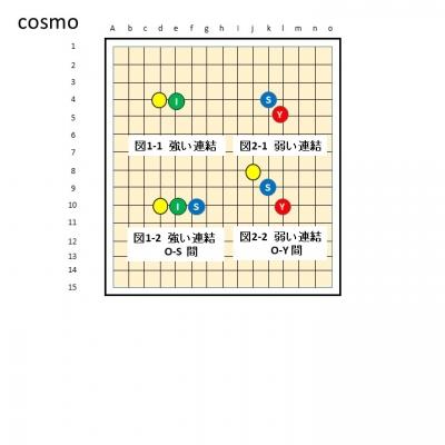 Cosmo2b-ketugou