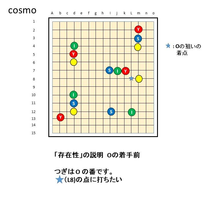 cosmo2b-sonzaisei-1