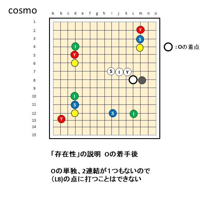 cosmo2b-sonzaisei-2