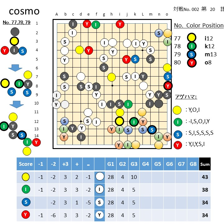 cosmo3-20