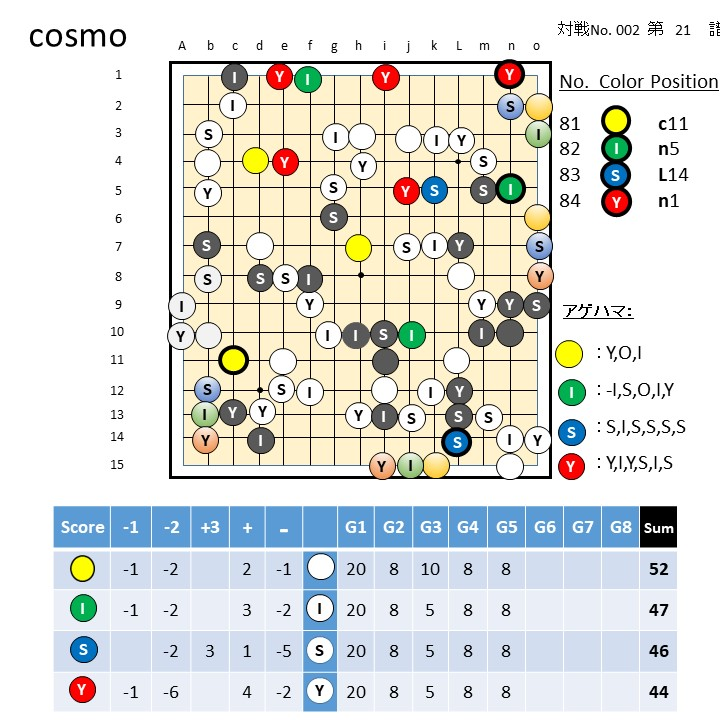 cosmo3-21