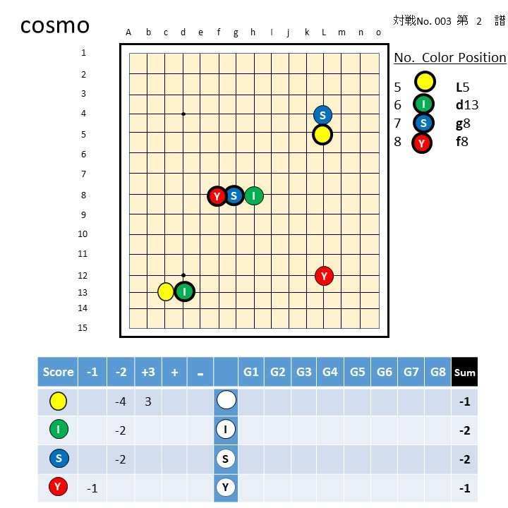cosmo4-2