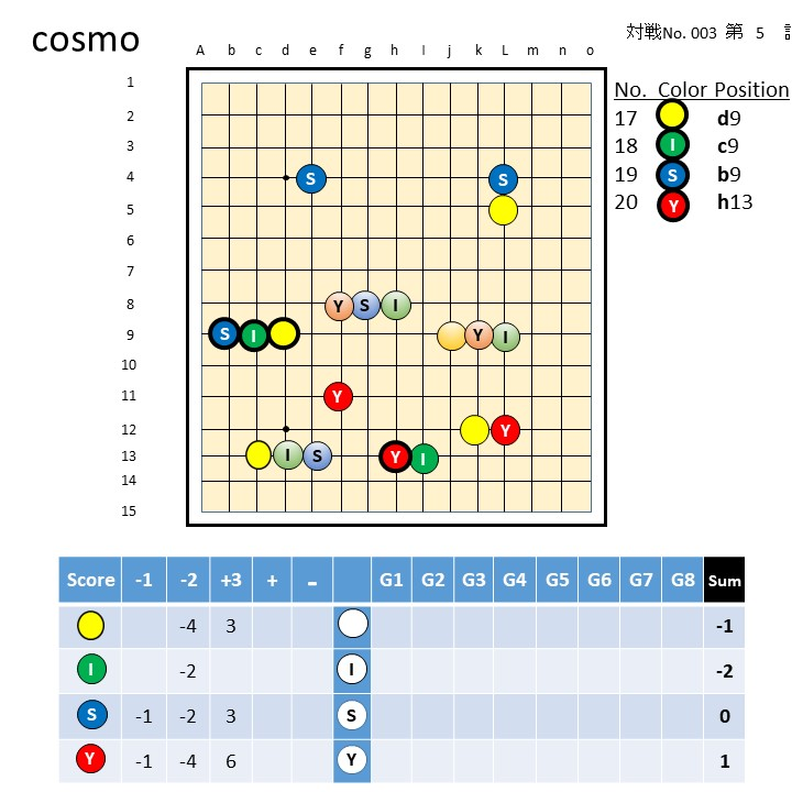 cosmo4-5