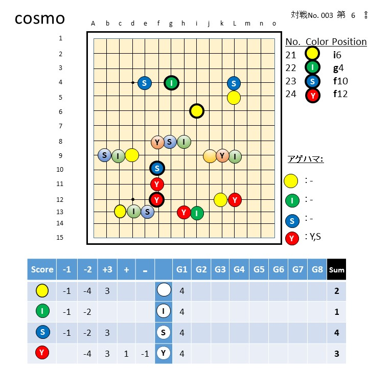cosmo4-6