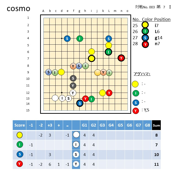 cosmo4-7