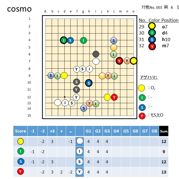 cosmo4-8