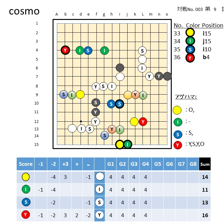 cosmo4-9