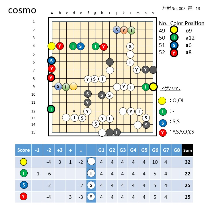 cosmo4-13