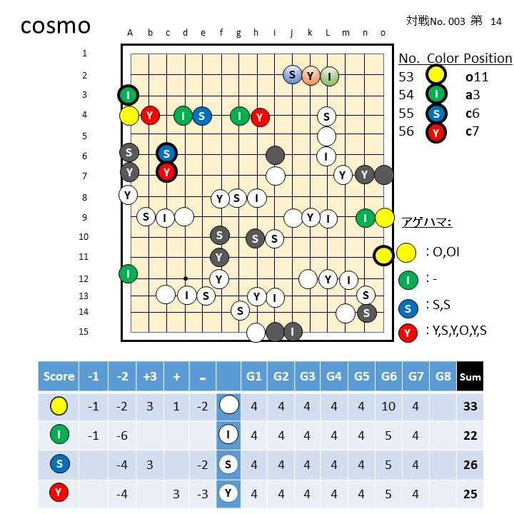 cosmo4-14