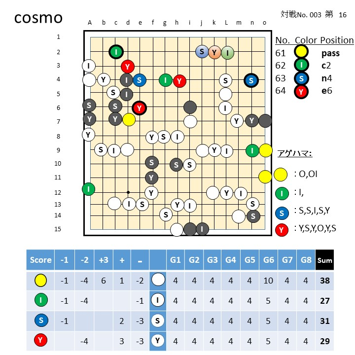 cosmo4-16