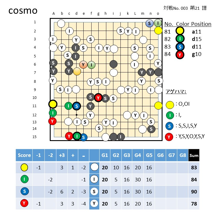 cosmo4-21
