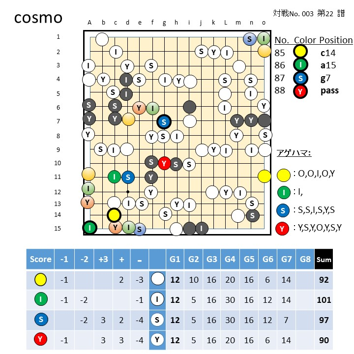 cosmo4-22