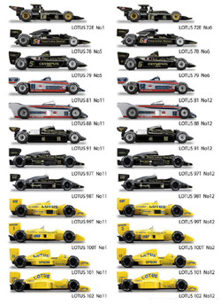 lotus formula minicar collection