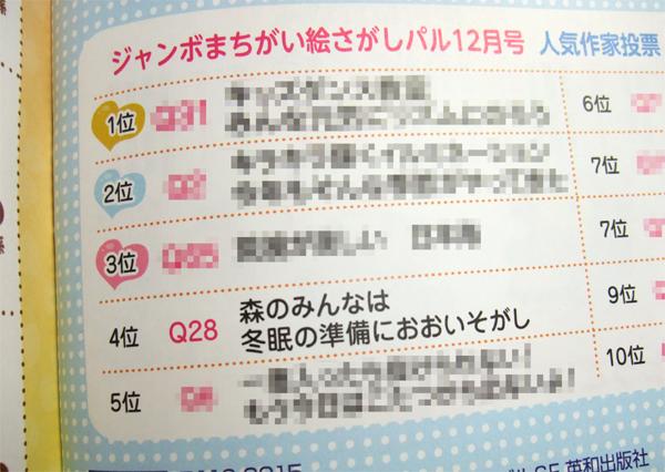 雑誌『ジャンボまちがい絵さがしパル』4月号人気作家投票画像