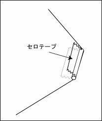糸目を付ける部分の補強