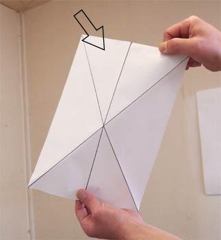 角凧に作用する力