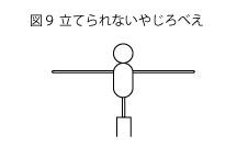 凧の原理9