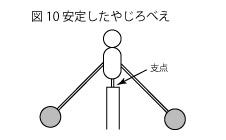 凧の原理10