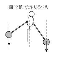 凧の原理12