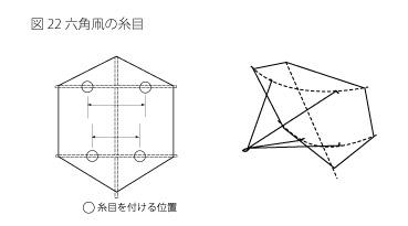 六角凧の糸目