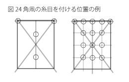 角田凧の糸目