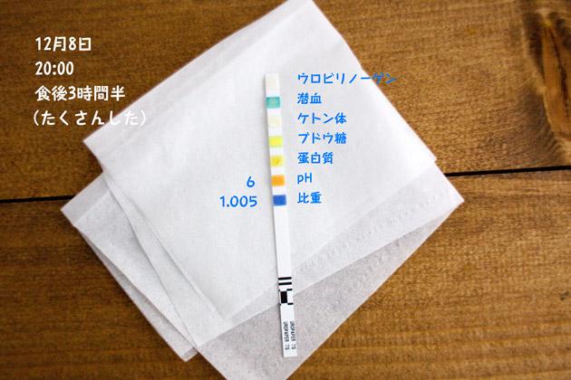 尿検査項目.jpg