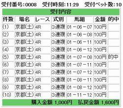 京都4R3連複