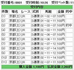 2010-02-06京都2R