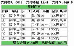 2010-02-28阪神6R