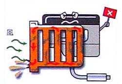 定期点検-エンジン冷却水(LLC)