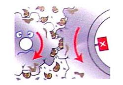 トランスミッション・オイル、ディファレンシャル・オイル