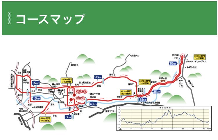 篠山コース.jpg