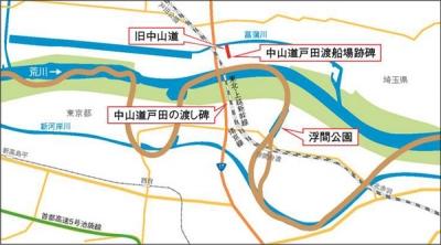 荒川流路図