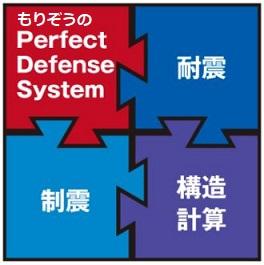 もりぞうのパーフェクトディフェンスシステム4.jpg