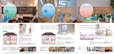 もりぞうの冷暖房システムリーフレット・全館空調システム・簡易型冷暖房システム・簡易型床下暖房システム.JPG