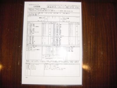 2006年Jリーグ最終戦 優勝決定試合 公式記録