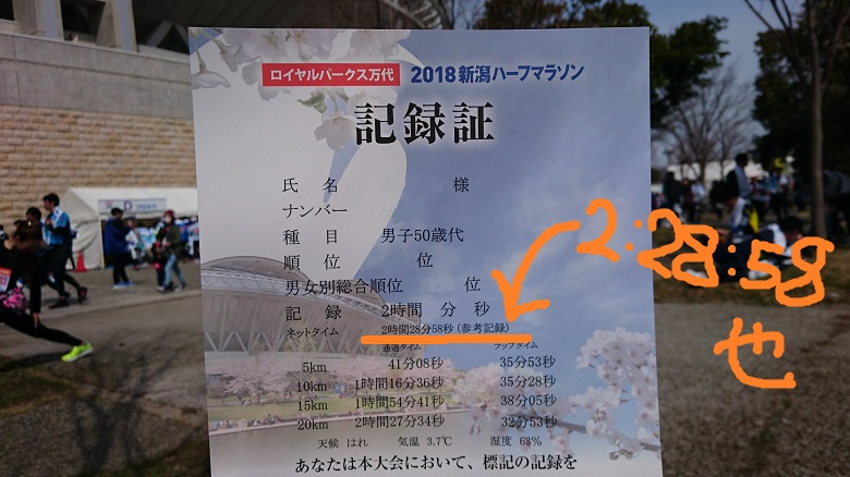 新潟ハーフ 2018