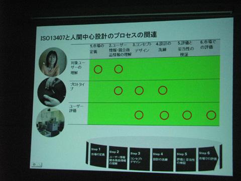 山崎先生の資料