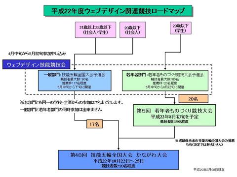 l_loadmap.jpg