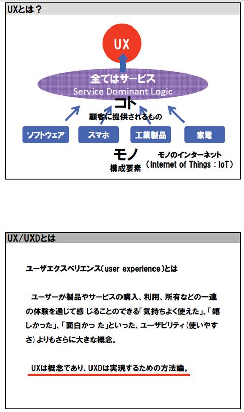 UXとは.jpg