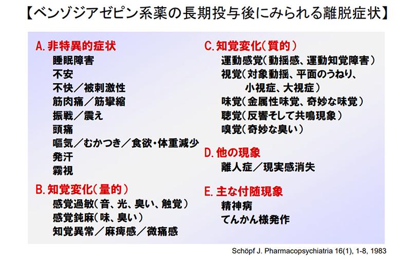 症候群 ベンゾジアゼピン 離脱 ベンゾジアゼピン離脱症候群……依存性への意識が遅れた日本