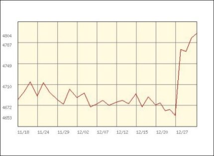 d-gold_graph_bg (1).jpg