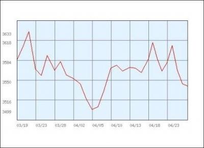d-platinum_graph_bg.jpg