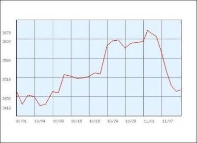 d-platinum_graph_bg (1).jpg