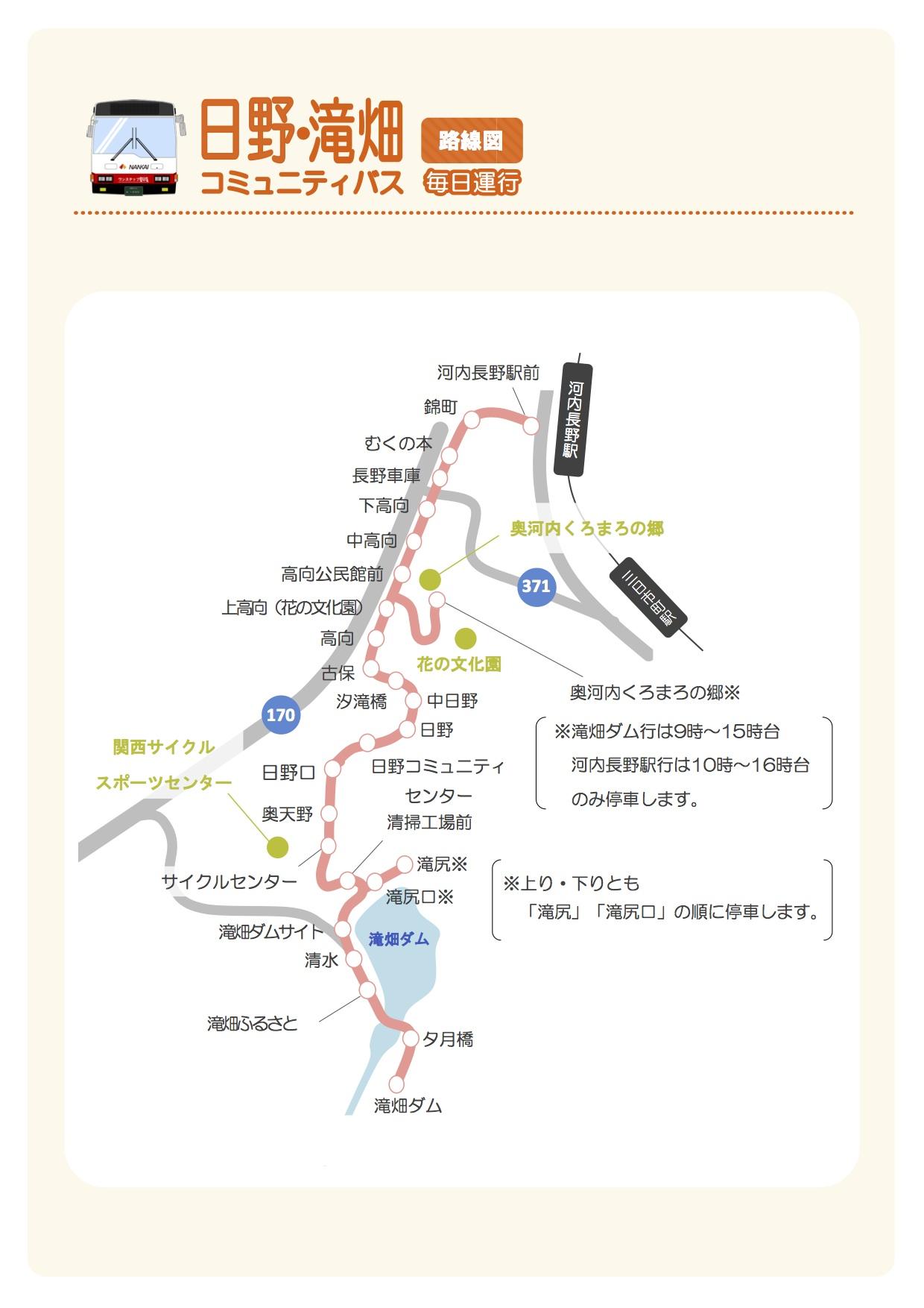 滝畑ダム路線図 のコピー.jpg